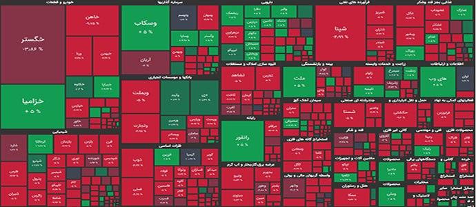 نقشه کلی بازار بورس